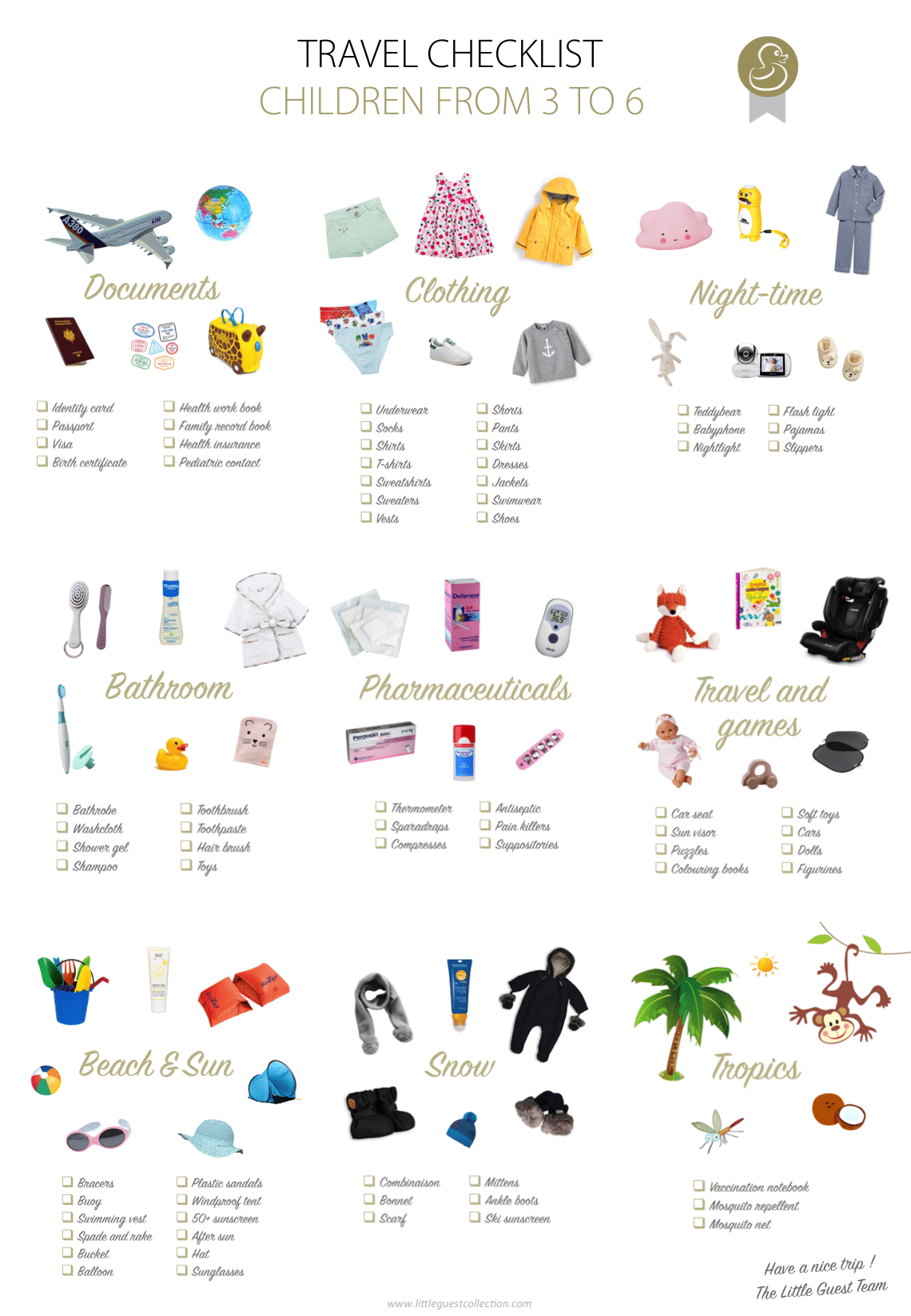 Travel checklist for children from 3 years, 4 years, 5 years and 6 years (documents, clothing, night-time, bathroom, meals, pharmaceuticals, travel, games, sun, beach, tropics et snow)