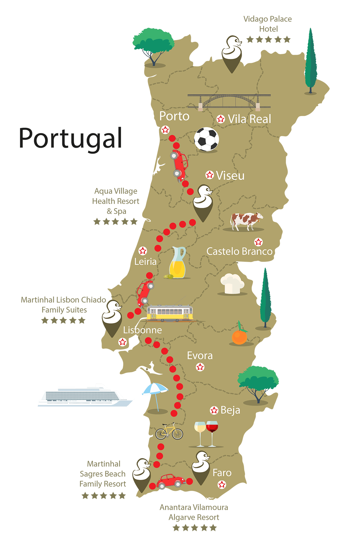 Little Guest Hotels Collection Portugal Tour Guide
