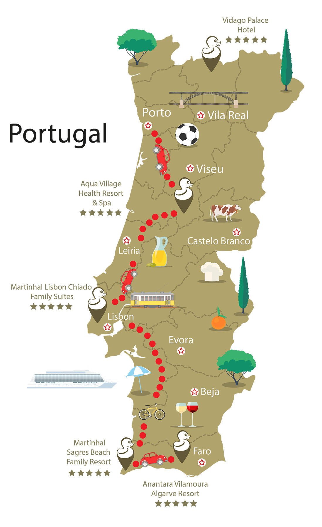 Little-Guest-Hotels-Collection-Portugal-Tour-Guide